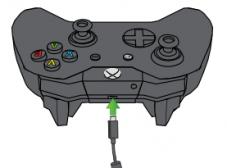 دانلود ویدئوی آموزشی اتصال دسته Xbox one به کامپیوتر
